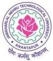 Jawaharlal Nehru Technological University Anantapur - JNTUA Logo - JPG, PNG, GIF, JPEG